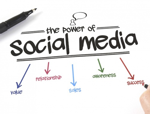 social-media-marketing-bilaspur